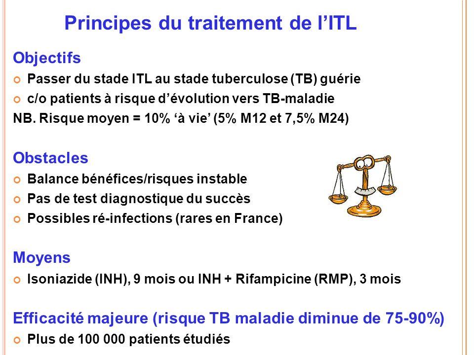 Principes du traitement de l'ITL