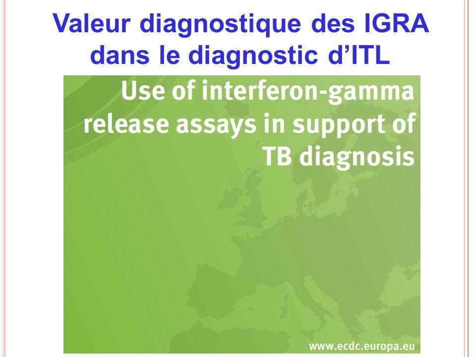 Valeur diagnostique des IGRA dans le diagnostic d'ITL