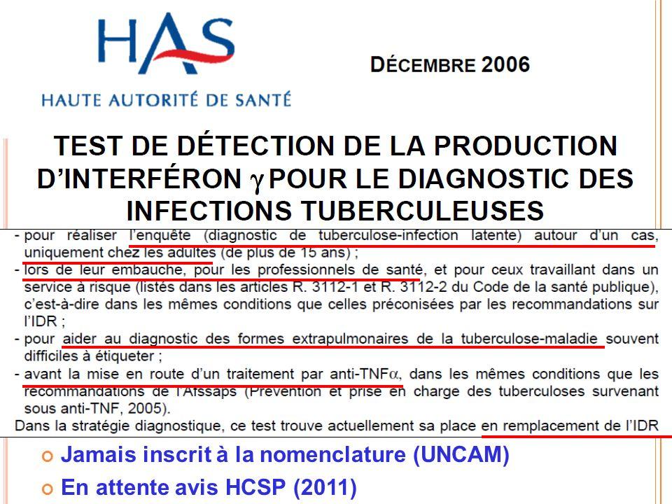 Jamais inscrit à la nomenclature (UNCAM)