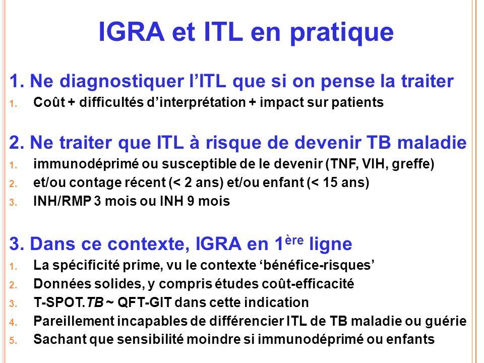 IGRA et ITL en pratique 1. Ne diagnostiquer l'ITL que si on pense la traiter. Coût + difficultés d'interprétation + impact sur patients.