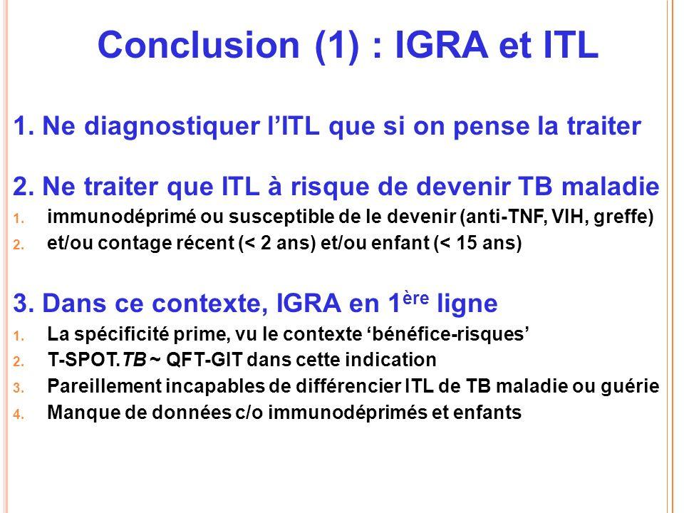 Conclusion (1) : IGRA et ITL