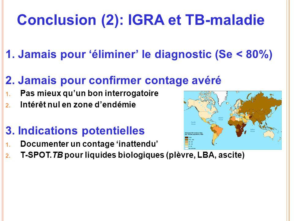Conclusion (2): IGRA et TB-maladie