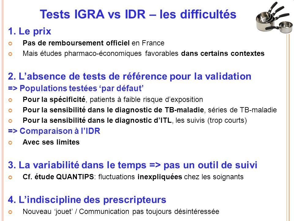 Tests IGRA vs IDR – les difficultés