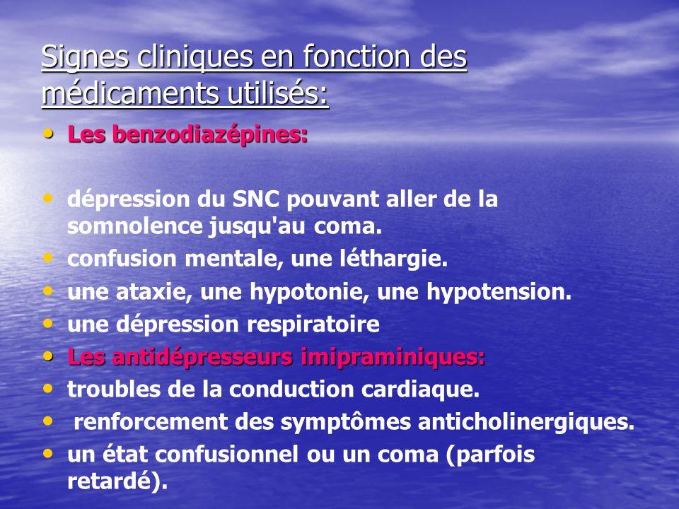 Signes cliniques en fonction des médicaments utilisés: