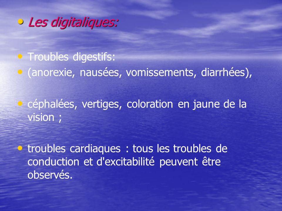 Les digitaliques: Troubles digestifs: