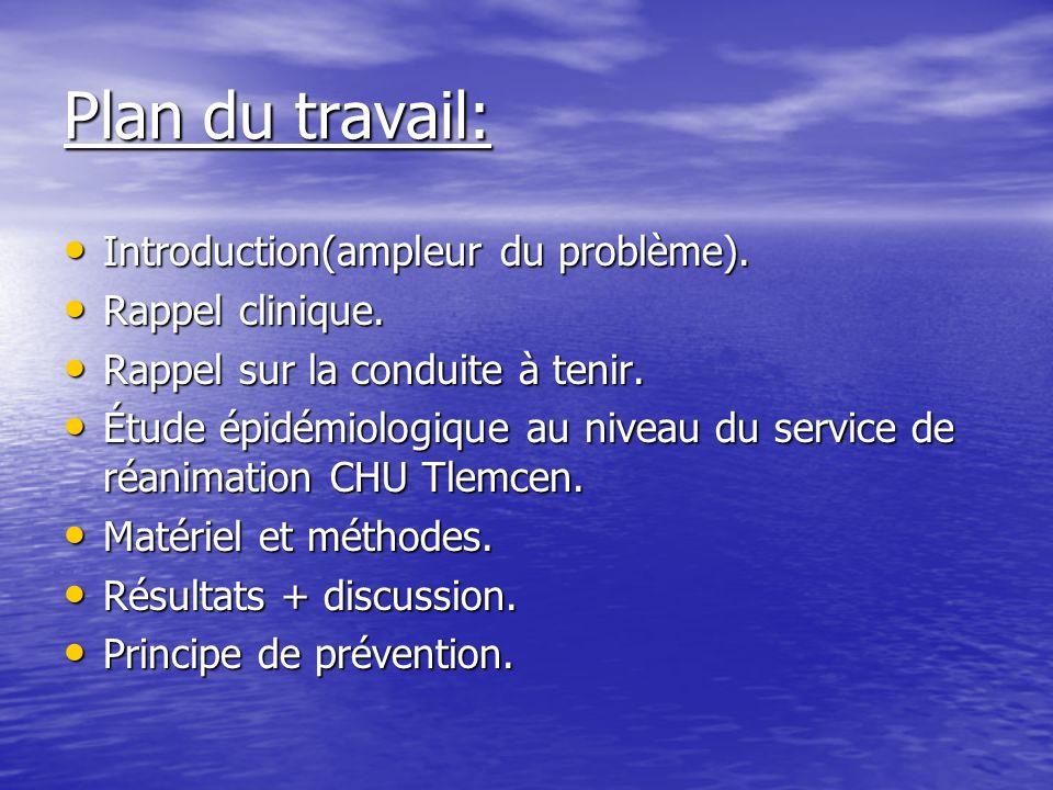 Plan du travail: Introduction(ampleur du problème). Rappel clinique.
