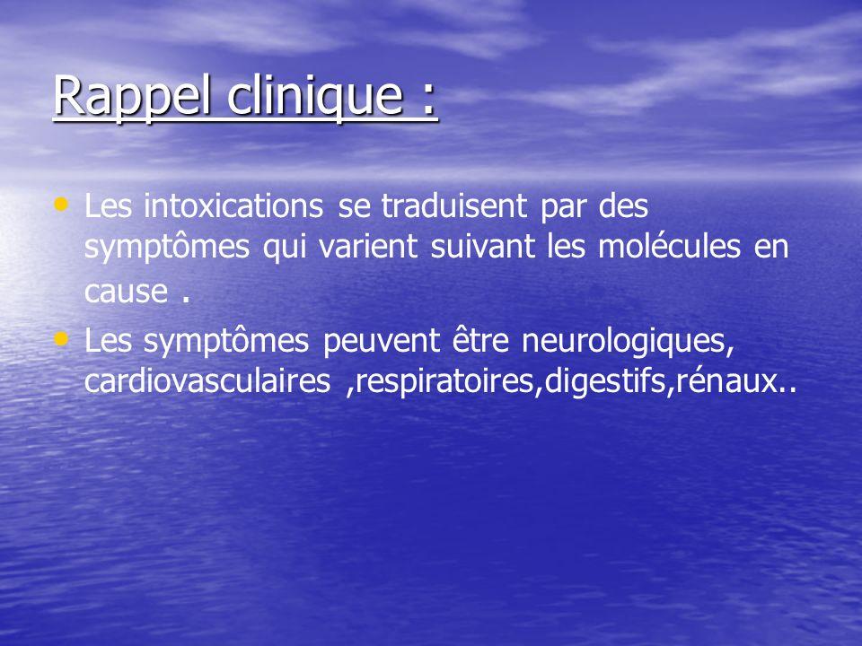 Rappel clinique : Les intoxications se traduisent par des symptômes qui varient suivant les molécules en cause .