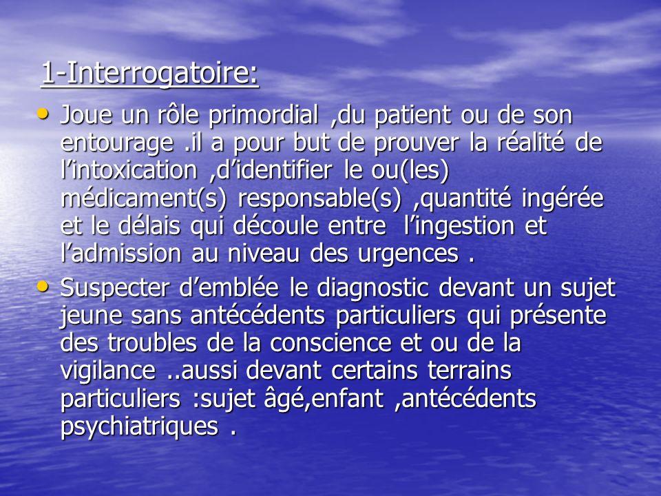 1-Interrogatoire: