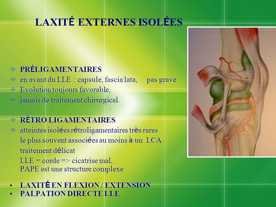 LAXITÉ EXTERNES ISOLÉES