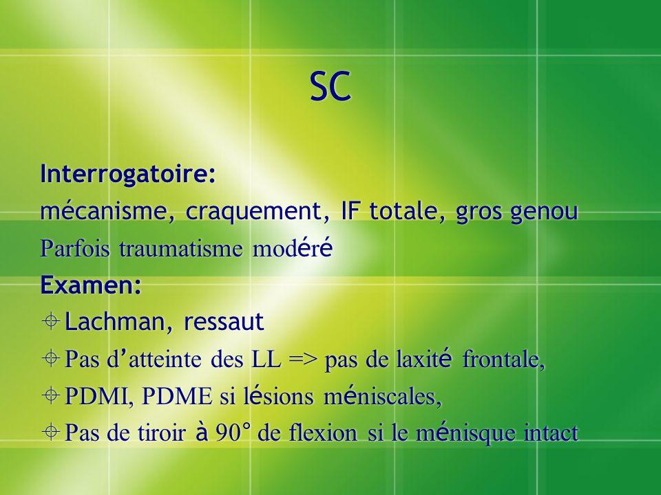 SC Interrogatoire: mécanisme, craquement, IF totale, gros genou