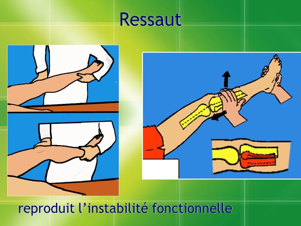 Ressaut reproduit l'instabilité fonctionnelle