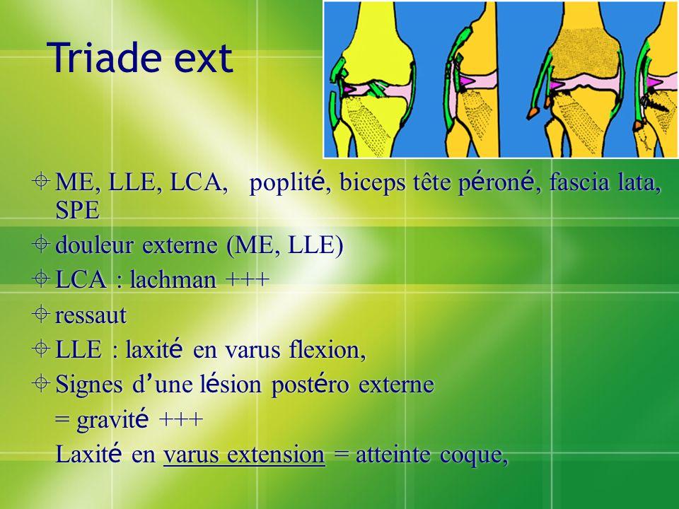 Triade ext ME, LLE, LCA, poplité, biceps tête péroné, fascia lata, SPE