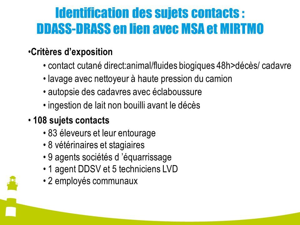 Identification des sujets contacts : DDASS-DRASS en lien avec MSA et MIRTMO
