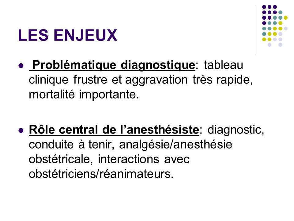 LES ENJEUX Problématique diagnostique: tableau clinique frustre et aggravation très rapide, mortalité importante.