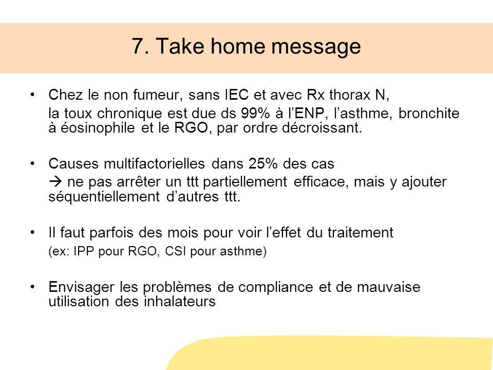 7. Take home message Chez le non fumeur, sans IEC et avec Rx thorax N,