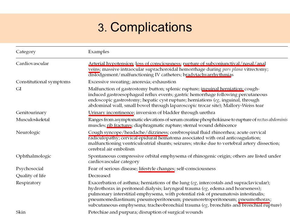3. Complications