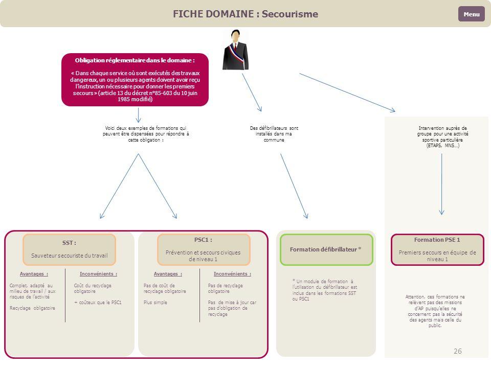 FICHE DOMAINE : Secourisme