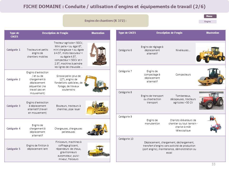 FICHE DOMAINE : Conduite / utilisation d'engins et équipements de travail (2/6)