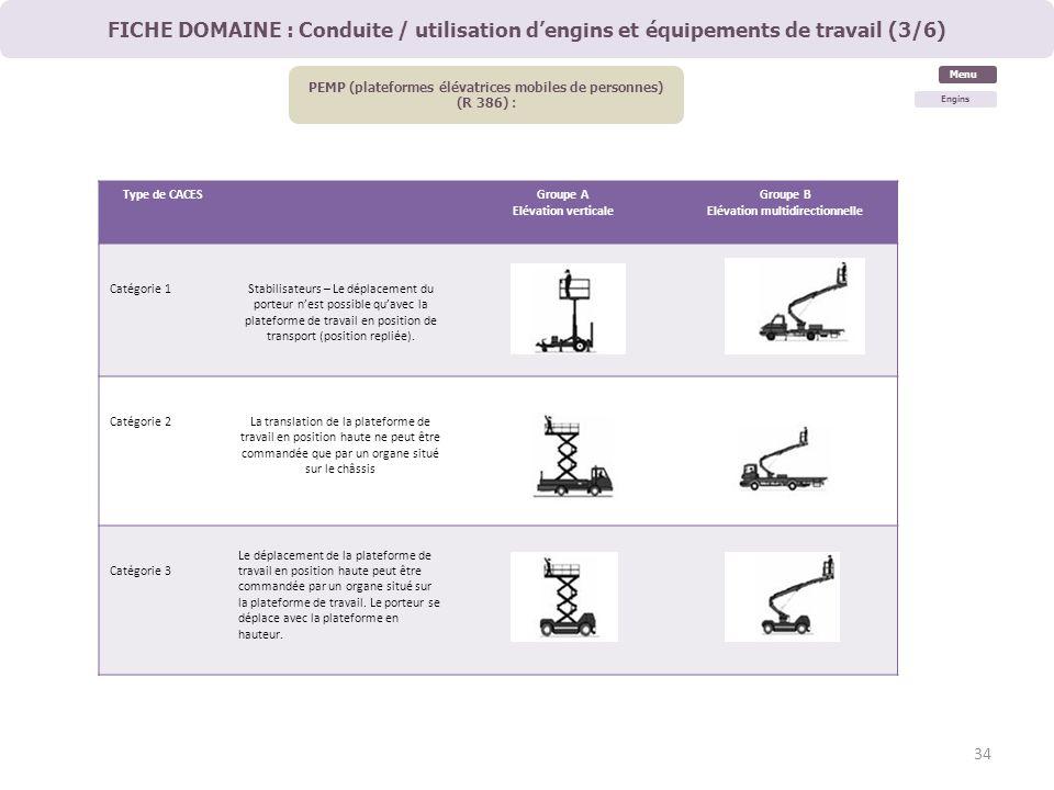 FICHE DOMAINE : Conduite / utilisation d'engins et équipements de travail (3/6)