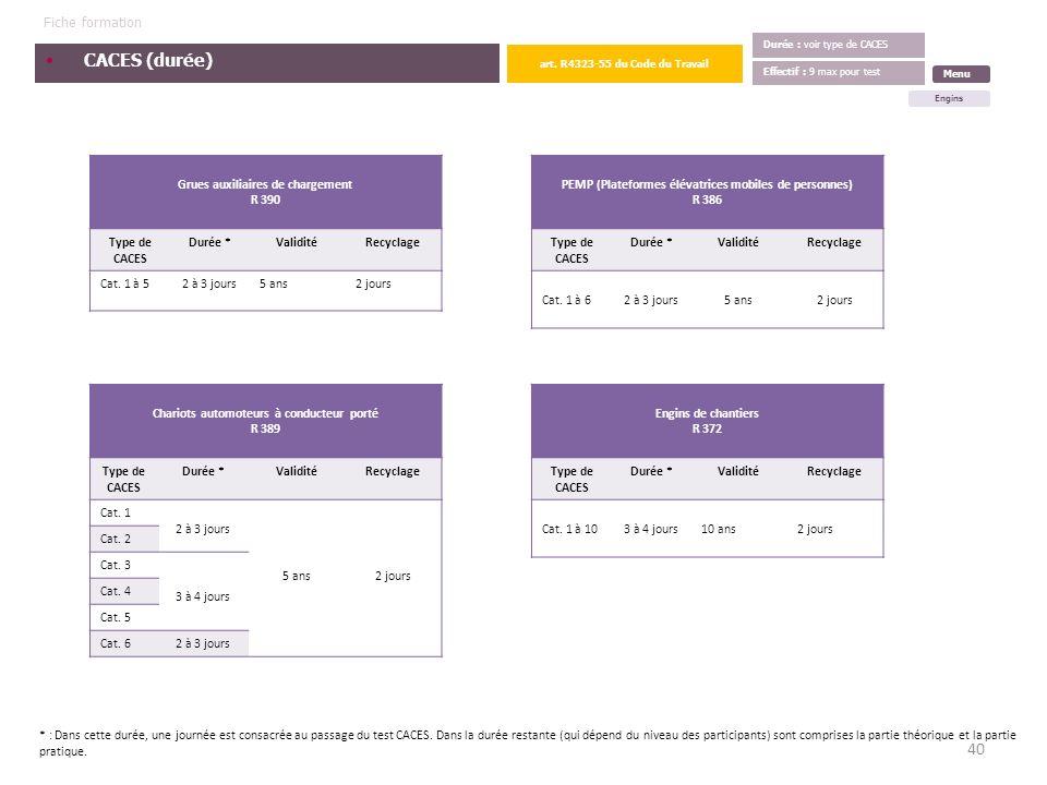 CACES (durée) Fiche formation Grues auxiliaires de chargement R 390