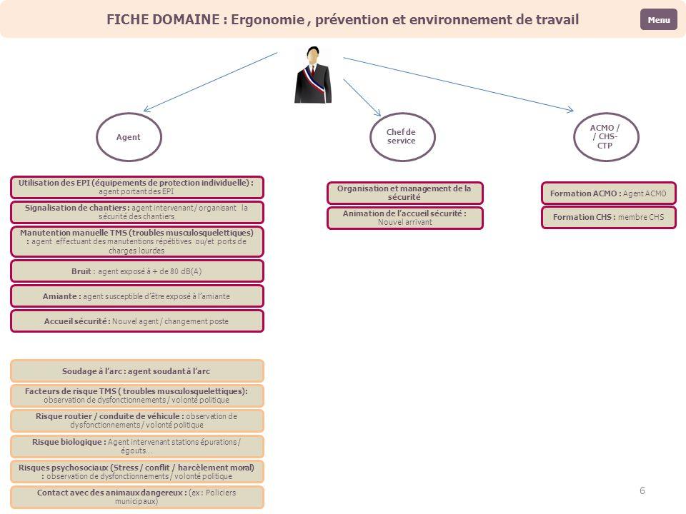 FICHE DOMAINE : Ergonomie , prévention et environnement de travail