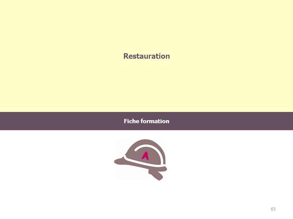 Restauration Fiche formation