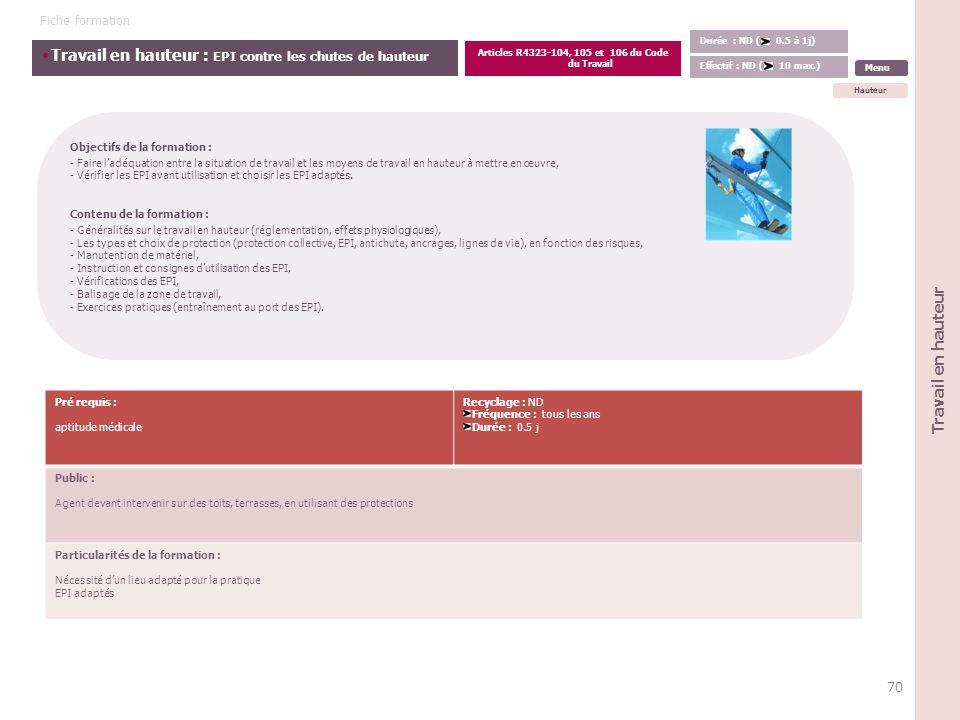 Articles R4323-104, 105 et 106 du Code du Travail