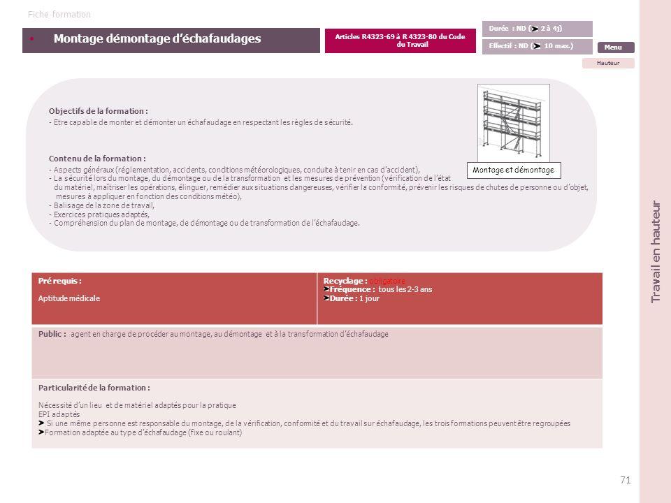 Articles R4323-69 à R 4323-80 du Code du Travail