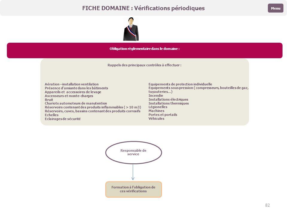 FICHE DOMAINE : Vérifications périodiques