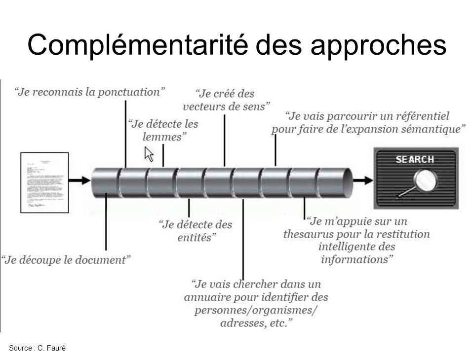 Complémentarité des approches