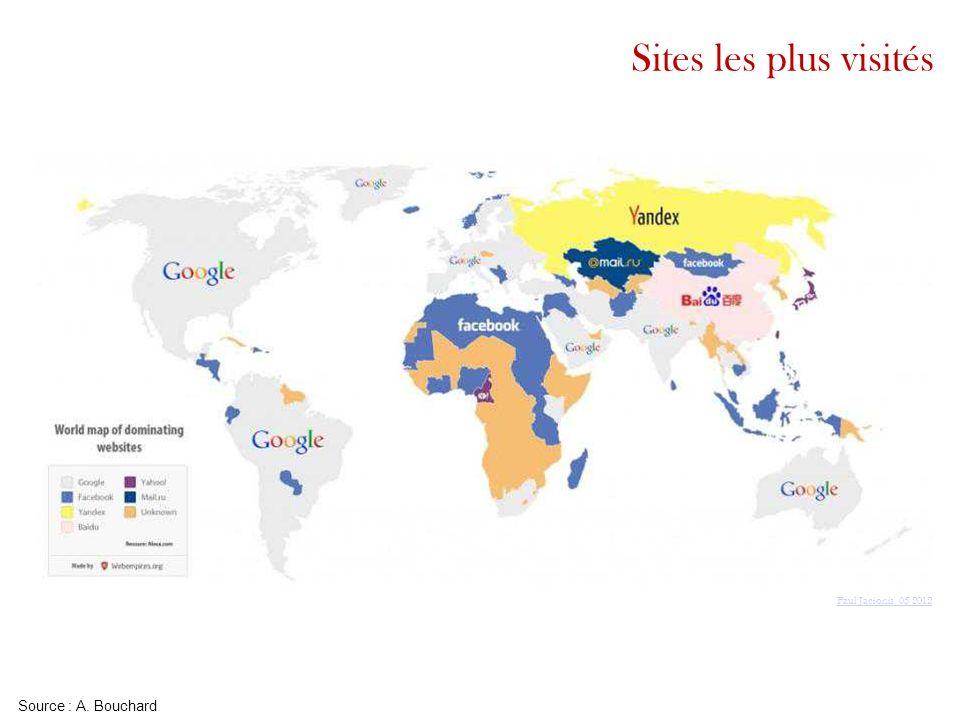 Sites les plus visités Paul Jacionis, 05/2012 Source : A. Bouchard 22