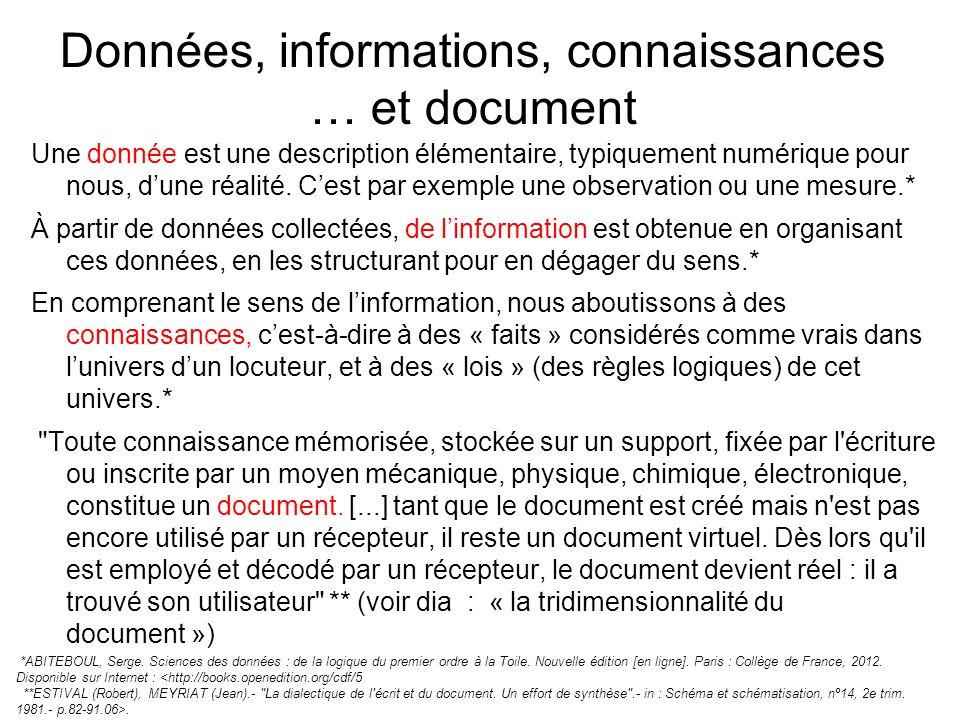 Données, informations, connaissances … et document
