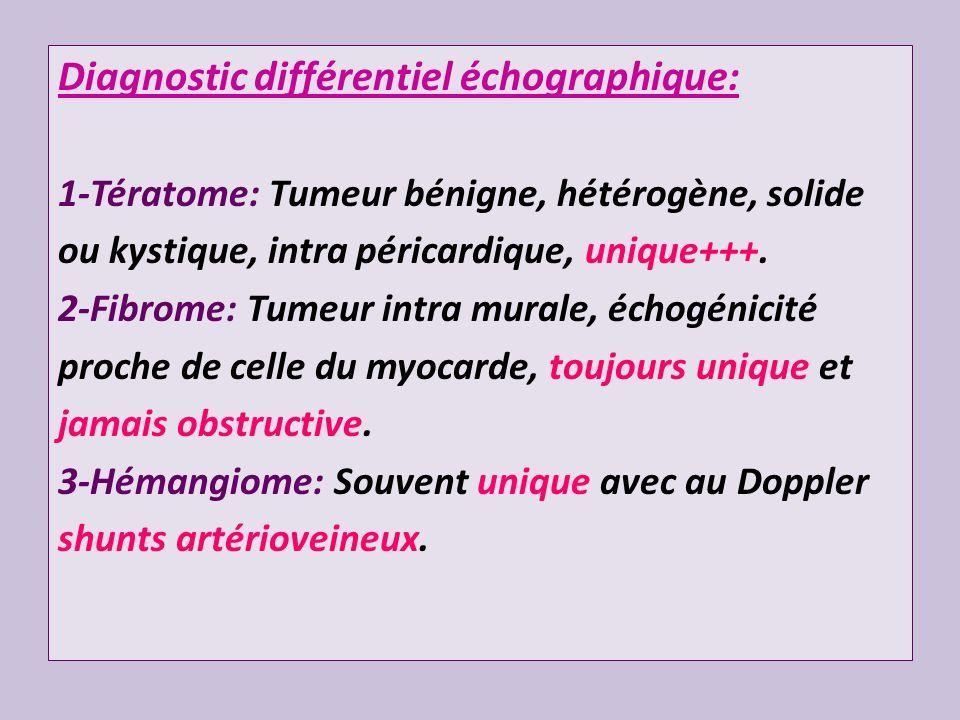 Diagnostic différentiel échographique: