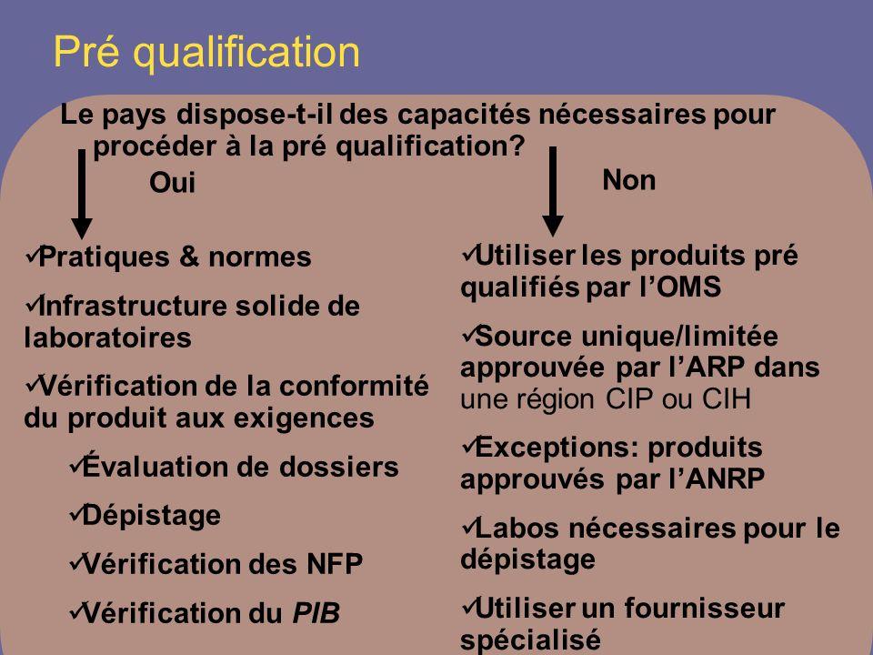 Pré qualification Le pays dispose-t-il des capacités nécessaires pour procéder à la pré qualification