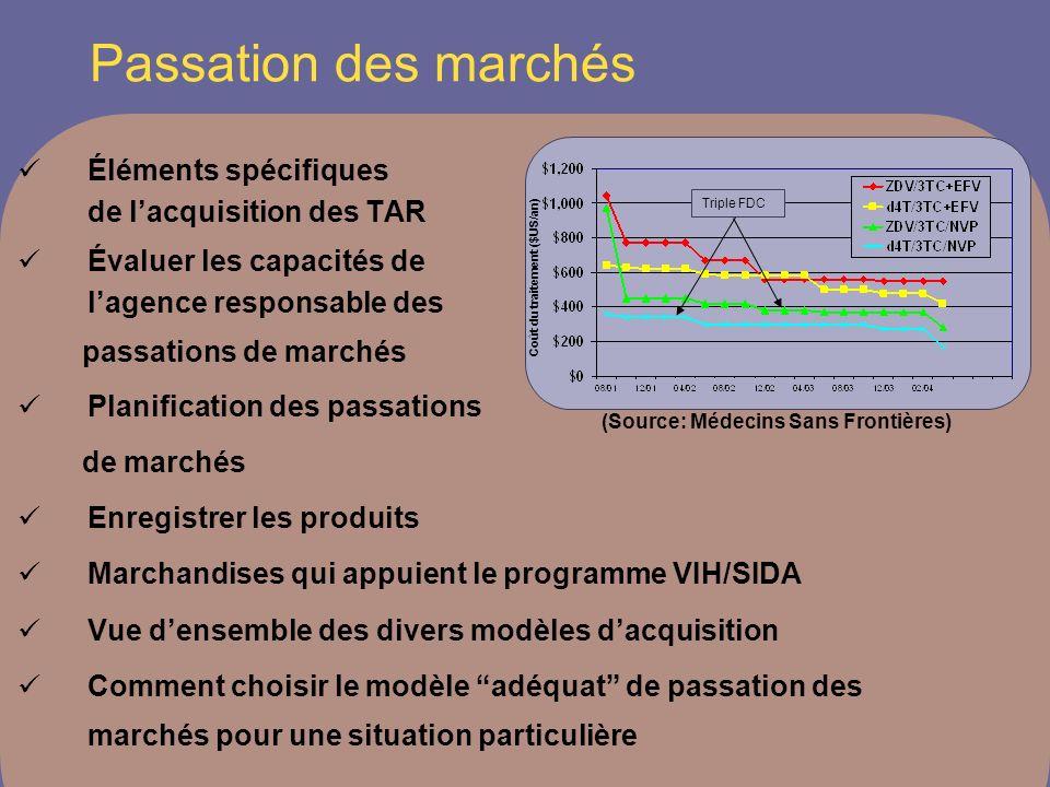 Passation des marchés Éléments spécifiques de l'acquisition des TAR