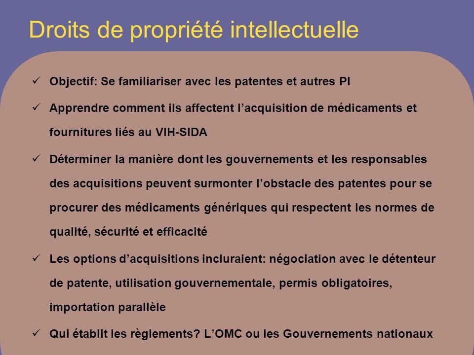 Droits de propriété intellectuelle