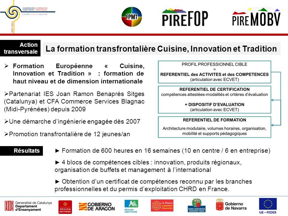 La formation transfrontalière Cuisine, Innovation et Tradition