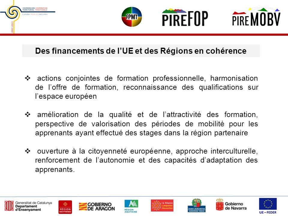 Des financements de l'UE et des Régions en cohérence