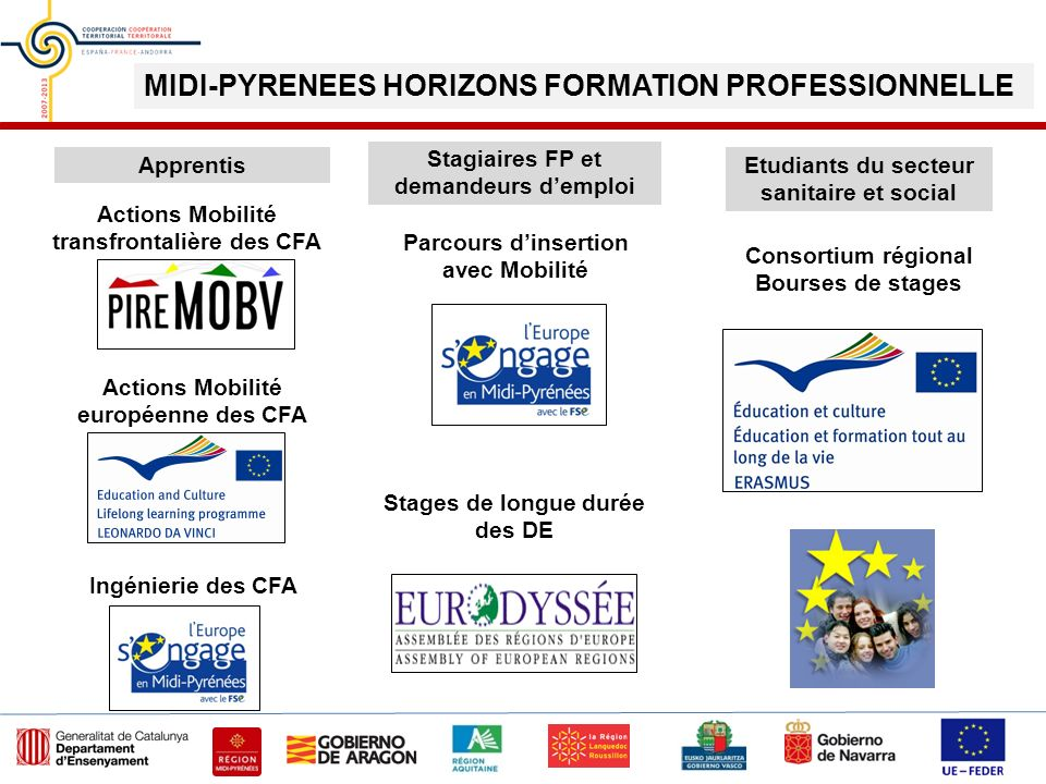 MIDI-PYRENEES HORIZONS FORMATION PROFESSIONNELLE