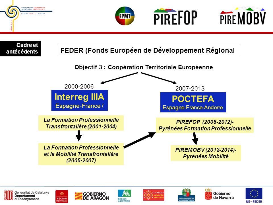 POCTEFA Espagne-France-Andorre