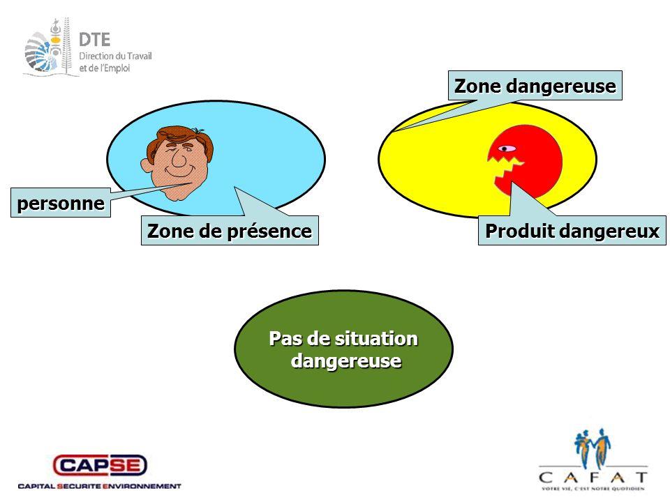 Zone dangereuse Zone de présence personne Produit dangereux