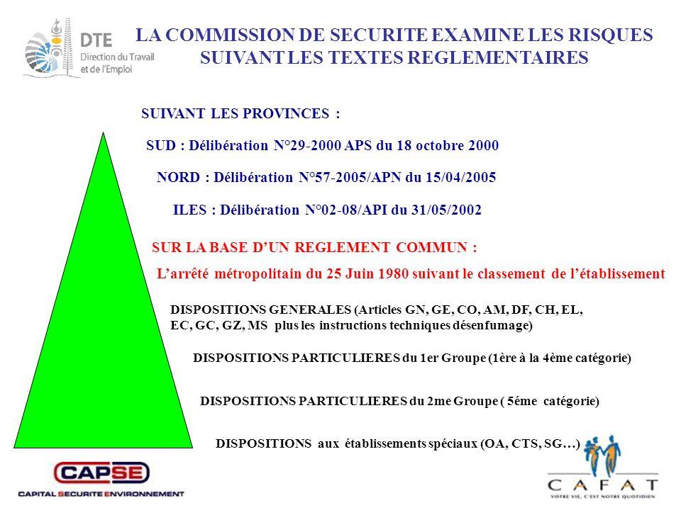 LA COMMISSION DE SECURITE EXAMINE LES RISQUES SUIVANT LES TEXTES REGLEMENTAIRES