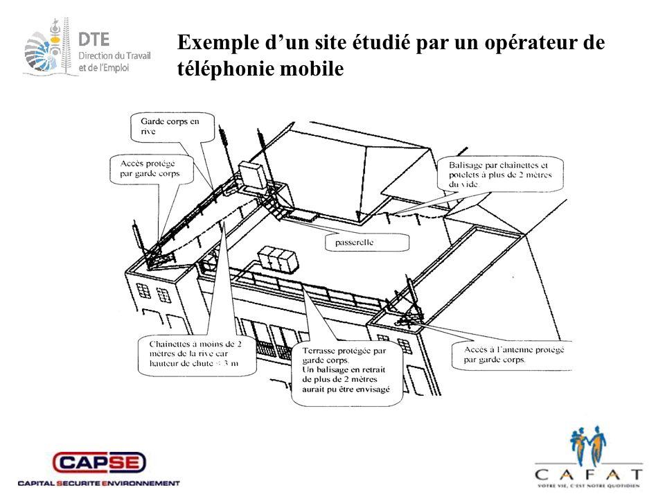 Exemple d'un site étudié par un opérateur de téléphonie mobile