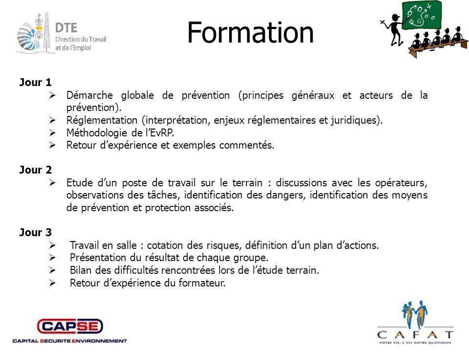 Formation Jour 1. Démarche globale de prévention (principes généraux et acteurs de la prévention).
