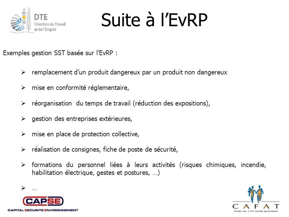 Suite à l'EvRP Exemples gestion SST basée sur l'EvRP :