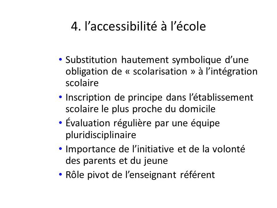 4. l'accessibilité à l'école