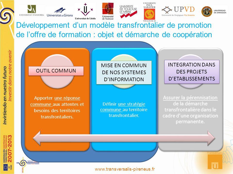 Développement d'un modèle transfrontalier de promotion de l'offre de formation : objet et démarche de coopération