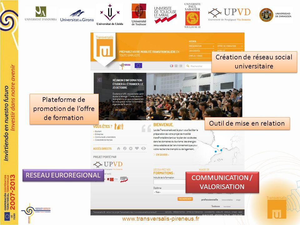 Création de réseau social universitaire