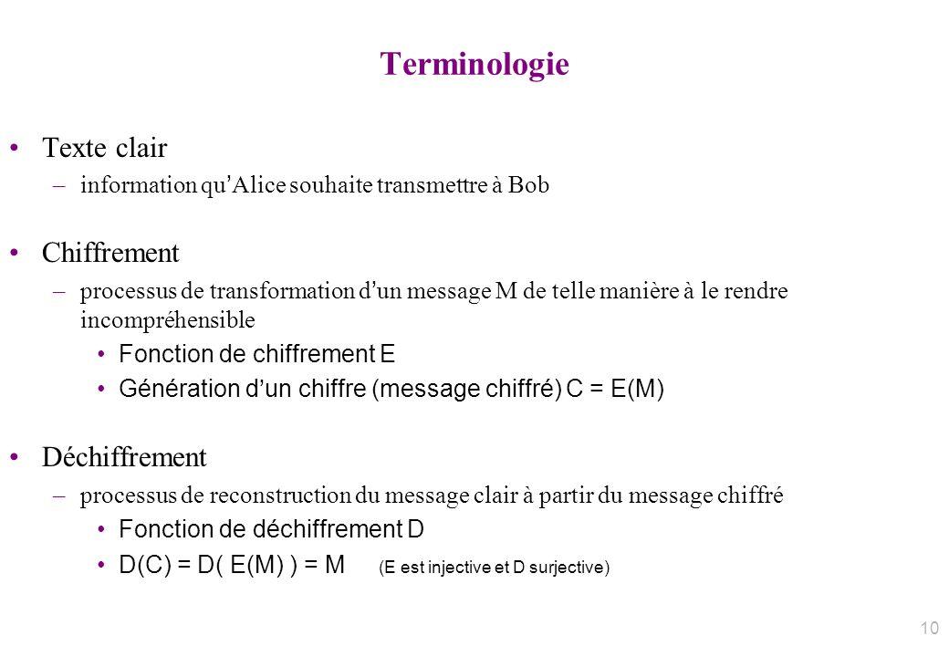 Terminologie Texte clair Chiffrement Déchiffrement