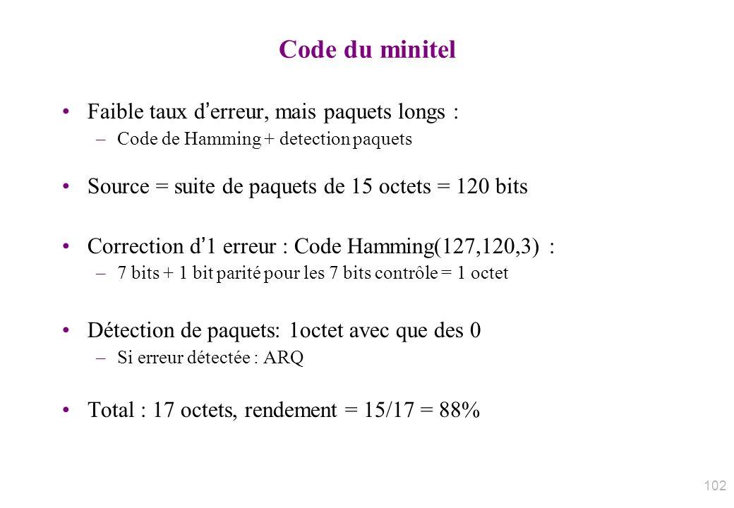 Code du minitel Faible taux d'erreur, mais paquets longs :